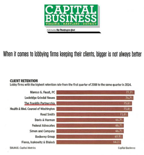 Capital Business